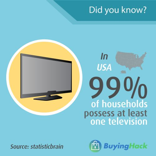 Tvs for conference- infographic